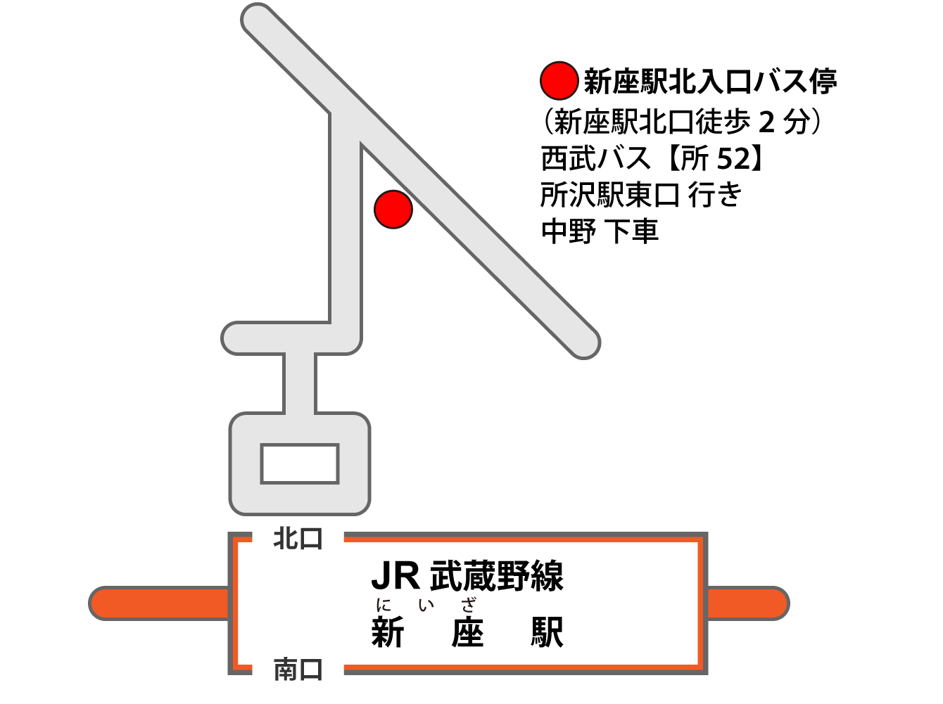 新座駅バス乗り場